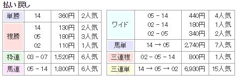 f:id:onix-oniku:20180121135657p:plain