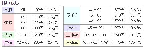f:id:onix-oniku:20180121135737p:plain