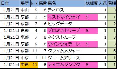 f:id:onix-oniku:20180121164621p:plain