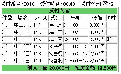 f:id:onix-oniku:20180121171815p:plain