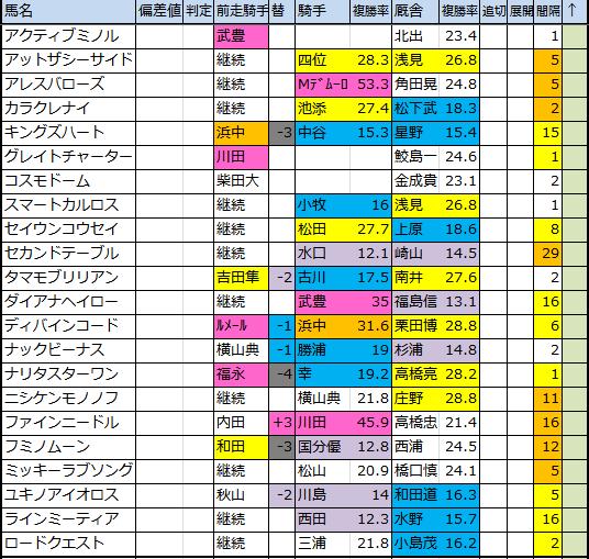 f:id:onix-oniku:20180122172421p:plain