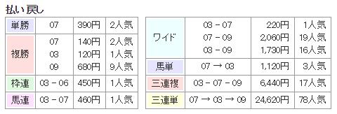 f:id:onix-oniku:20180125160059p:plain