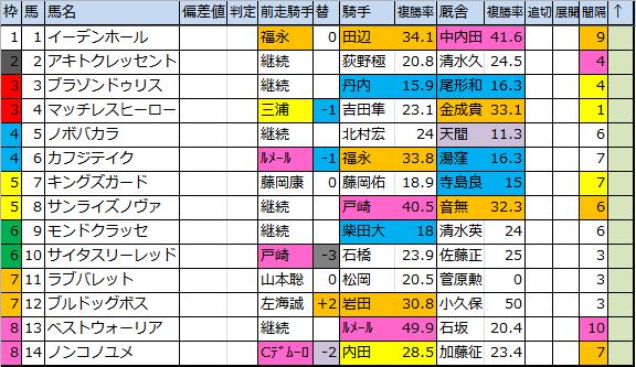 f:id:onix-oniku:20180126104621p:plain