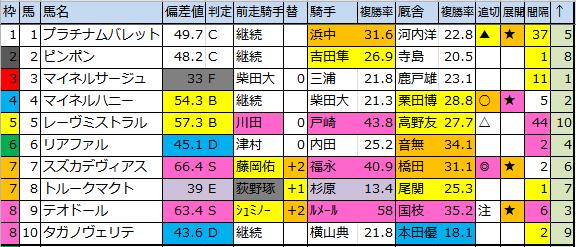 f:id:onix-oniku:20180126181621p:plain