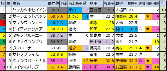 f:id:onix-oniku:20180126181842p:plain
