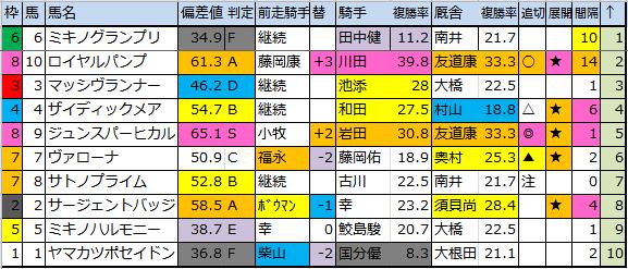 f:id:onix-oniku:20180126182003p:plain