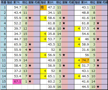 f:id:onix-oniku:20180126192454p:plain