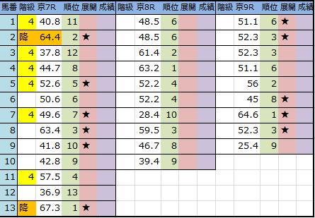 f:id:onix-oniku:20180126192605p:plain