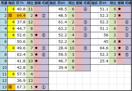 f:id:onix-oniku:20180127164103p:plain