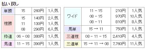 f:id:onix-oniku:20180127164345p:plain