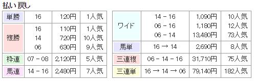 f:id:onix-oniku:20180127164418p:plain