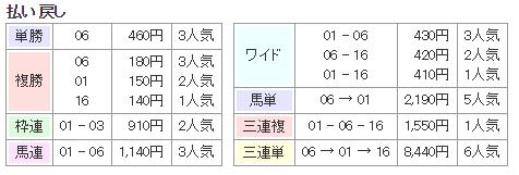 f:id:onix-oniku:20180127164501p:plain