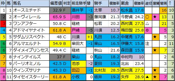 f:id:onix-oniku:20180127182821p:plain