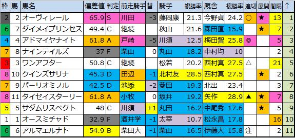 f:id:onix-oniku:20180127183030p:plain
