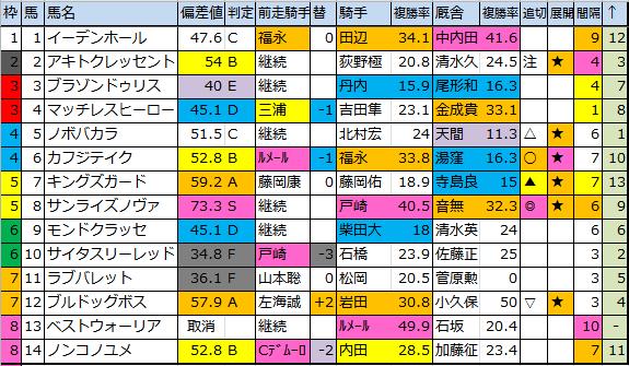 f:id:onix-oniku:20180127184344p:plain