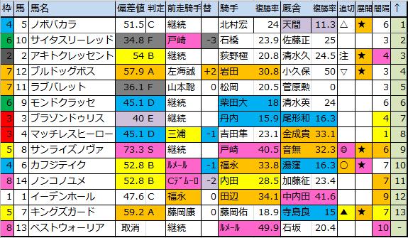 f:id:onix-oniku:20180127185134p:plain