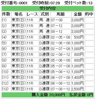 f:id:onix-oniku:20180128073016p:plain