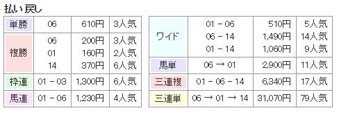 f:id:onix-oniku:20180128134507p:plain