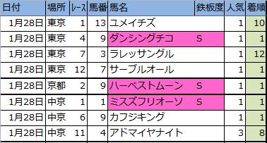 f:id:onix-oniku:20180128164326p:plain
