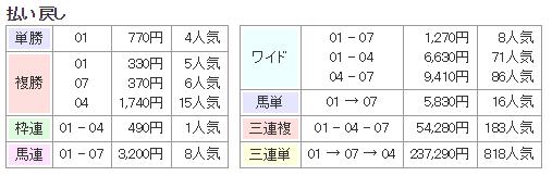 f:id:onix-oniku:20180131163920p:plain