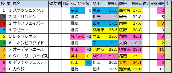 f:id:onix-oniku:20180202110643p:plain