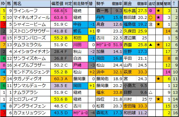 f:id:onix-oniku:20180202182258p:plain