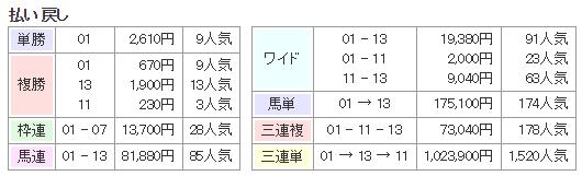 f:id:onix-oniku:20180203134825p:plain