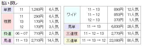 f:id:onix-oniku:20180203134921p:plain
