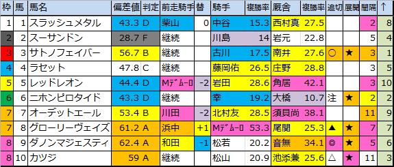 f:id:onix-oniku:20180203184737p:plain