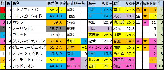 f:id:onix-oniku:20180203185215p:plain
