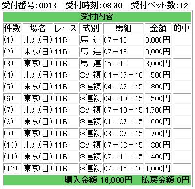 f:id:onix-oniku:20180204083224p:plain