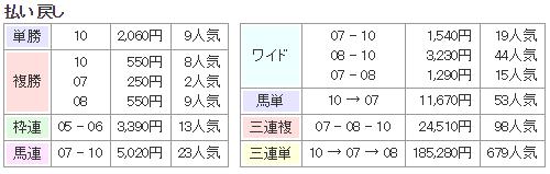 f:id:onix-oniku:20180204145910p:plain