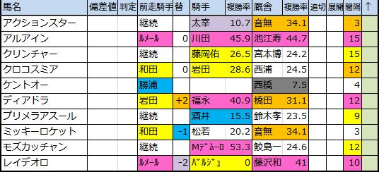 f:id:onix-oniku:20180205190935p:plain