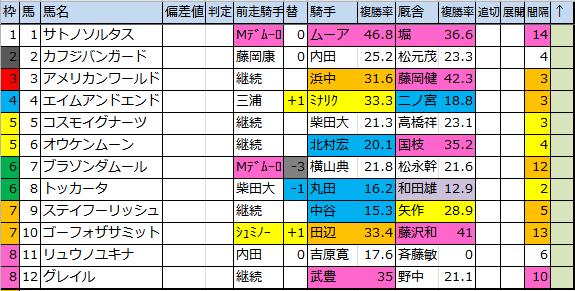 f:id:onix-oniku:20180209105528p:plain