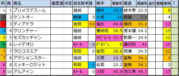 f:id:onix-oniku:20180209110310p:plain