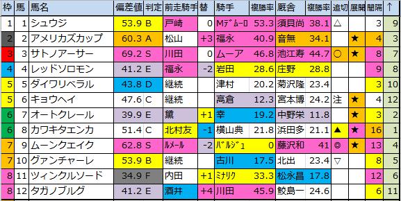 f:id:onix-oniku:20180209172554p:plain