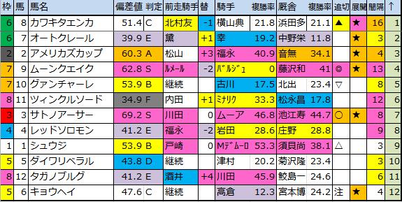 f:id:onix-oniku:20180209172739p:plain