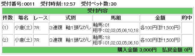 f:id:onix-oniku:20180210125823p:plain