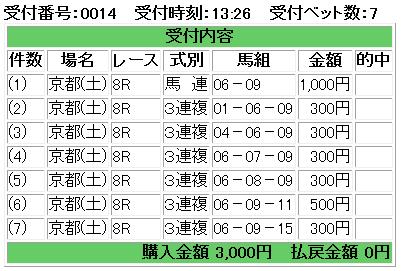 f:id:onix-oniku:20180210132726p:plain