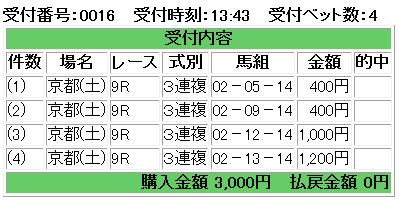 f:id:onix-oniku:20180210134353p:plain