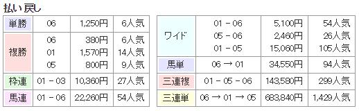 f:id:onix-oniku:20180210134432p:plain