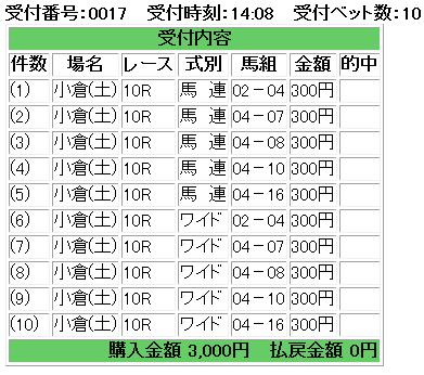 f:id:onix-oniku:20180210140958p:plain