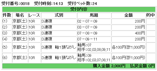 f:id:onix-oniku:20180210141423p:plain
