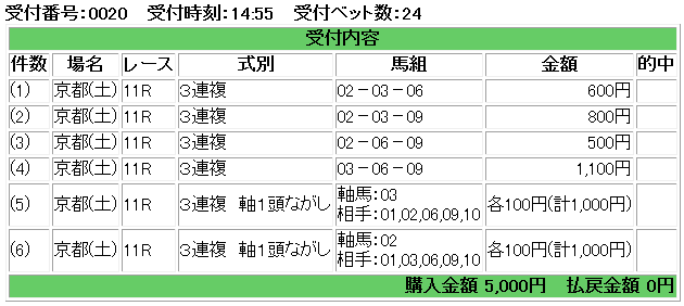 f:id:onix-oniku:20180210145616p:plain