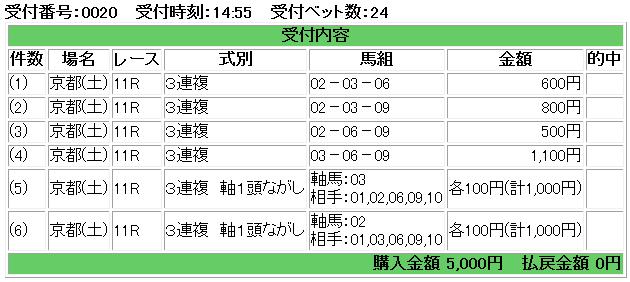 f:id:onix-oniku:20180210145649p:plain