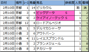 f:id:onix-oniku:20180210163358p:plain