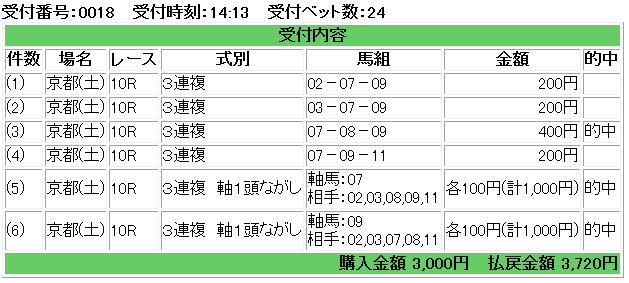 f:id:onix-oniku:20180210163902p:plain