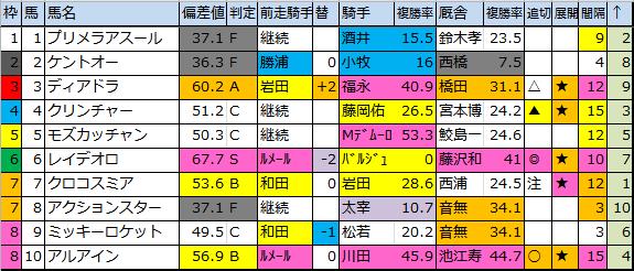 f:id:onix-oniku:20180210175352p:plain