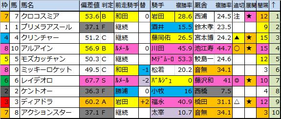 f:id:onix-oniku:20180210180042p:plain