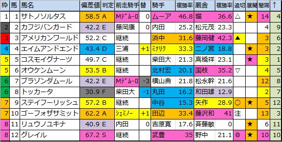 f:id:onix-oniku:20180210181354p:plain